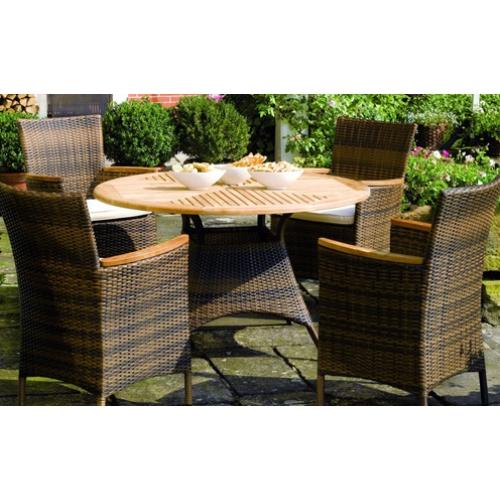 Chuyên mua bán, trao đổi và sửa chữa các loại bàn ghế cà phê giá ưu đãi